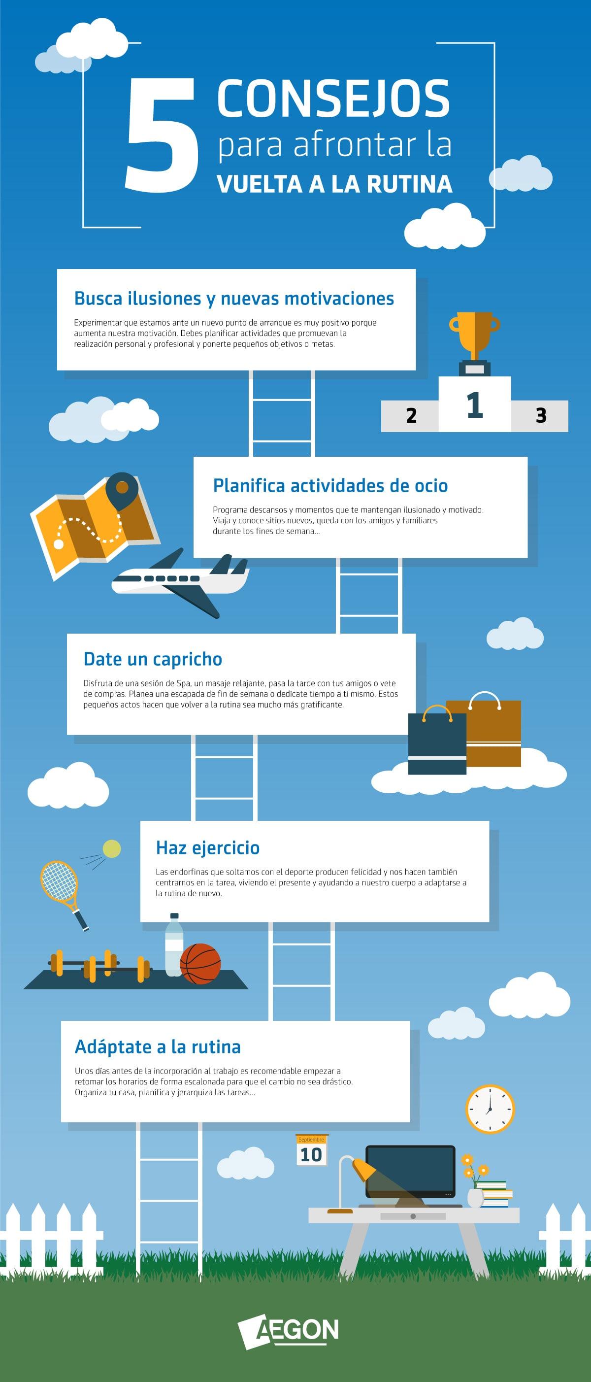 Ilustración que ofrece cinco consejos para afrontar la vuelta a la rutina tras las vacaciones