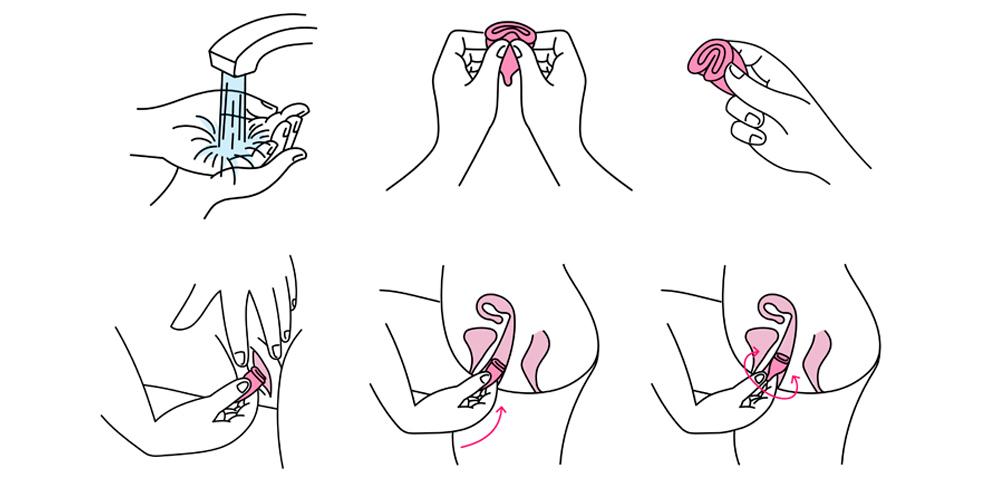 cómo usar la copa menstrual instrucciones colocación