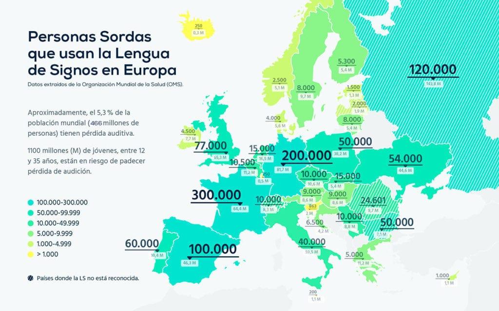 Número de personas sordas en Europa